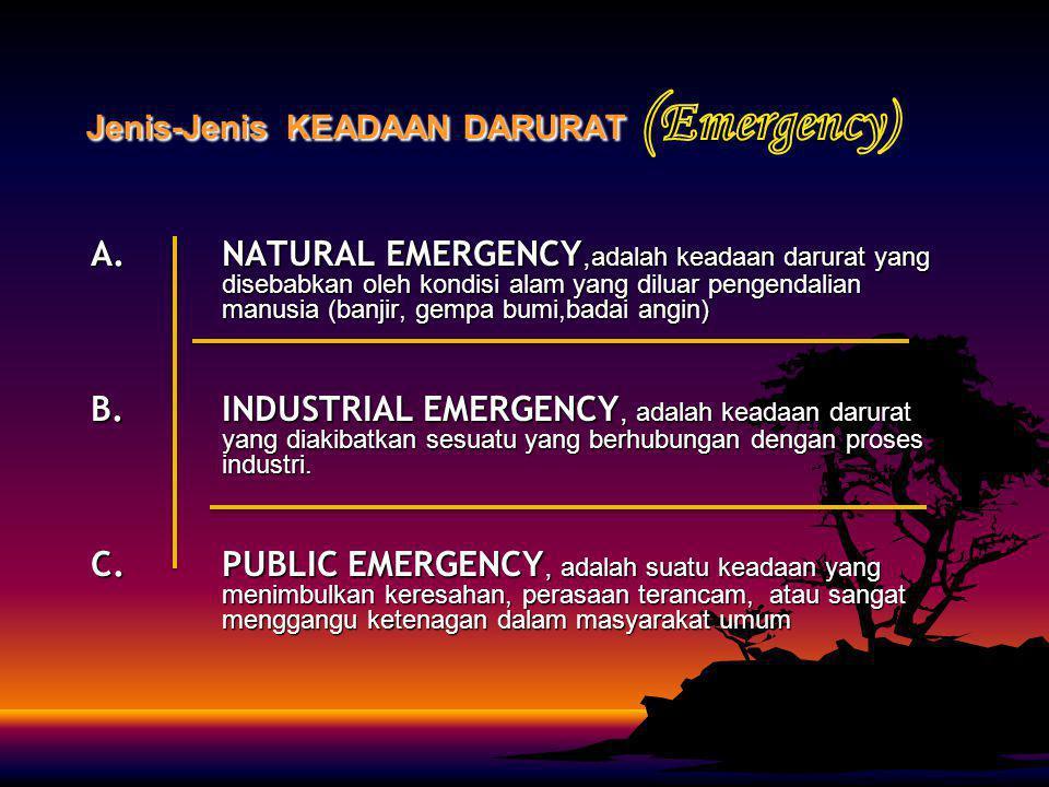 Jenis-Jenis KEADAAN DARURAT (Emergency)