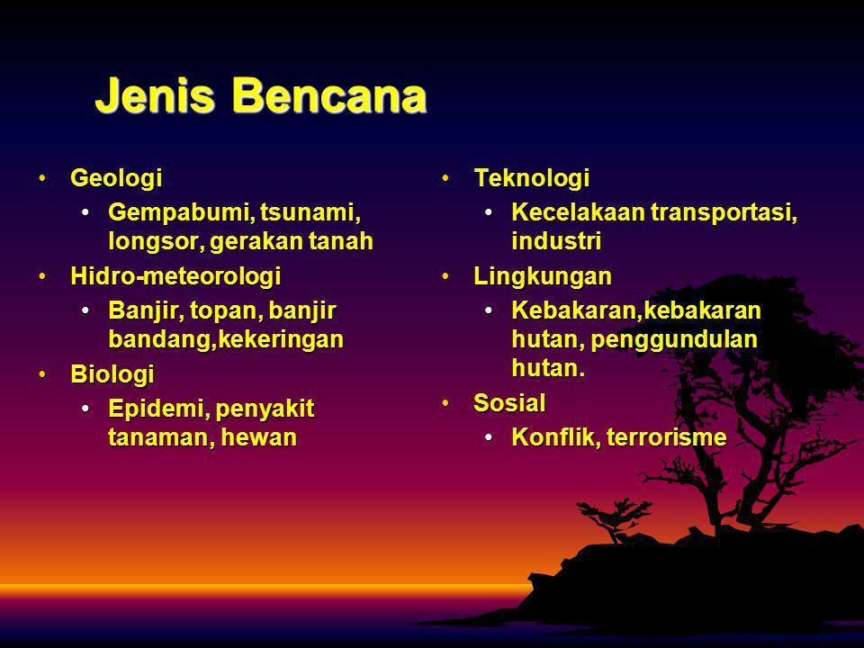 Jenis Bencana Geologi Gempabumi, tsunami, longsor, gerakan tanah
