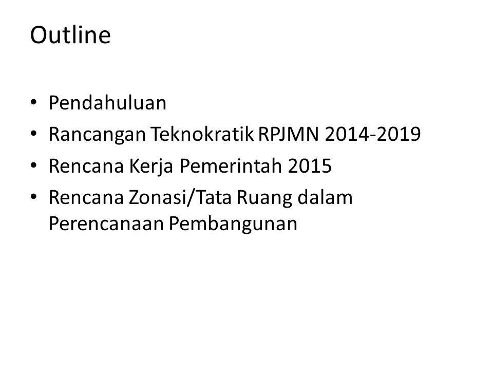 Outline Pendahuluan Rancangan Teknokratik RPJMN 2014-2019