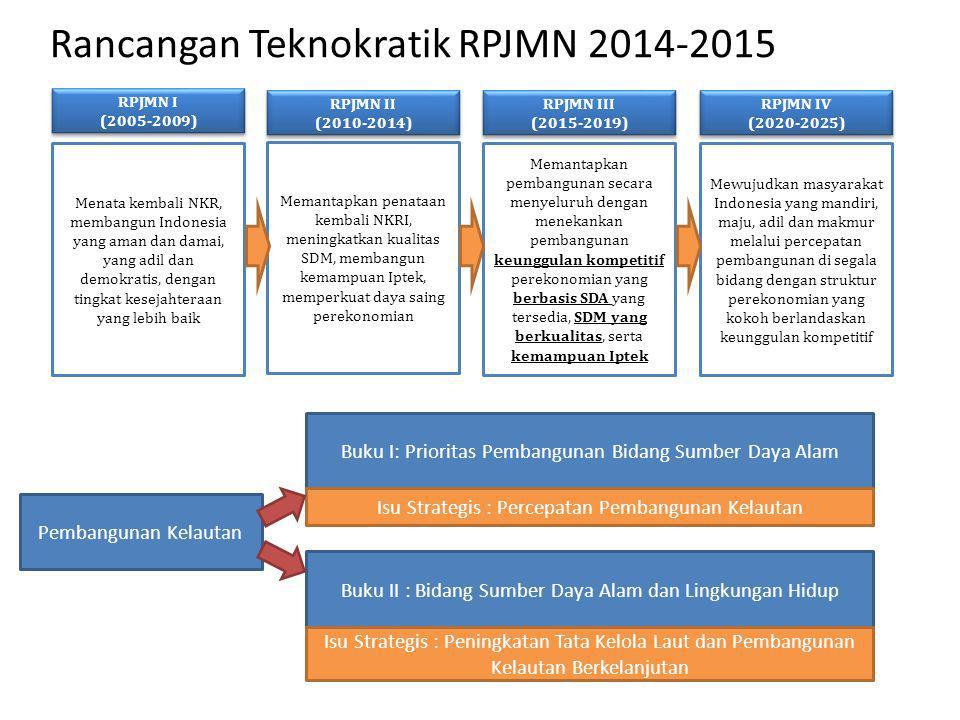 Rancangan Teknokratik RPJMN 2014-2015