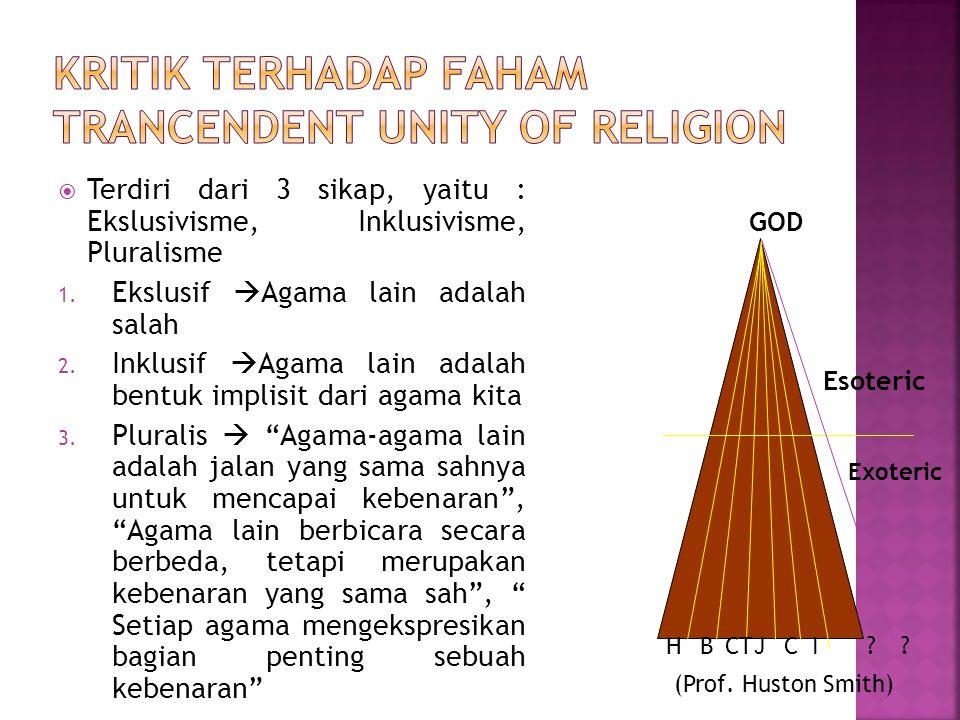 Kritik terhadap faham trancendent unity of religion