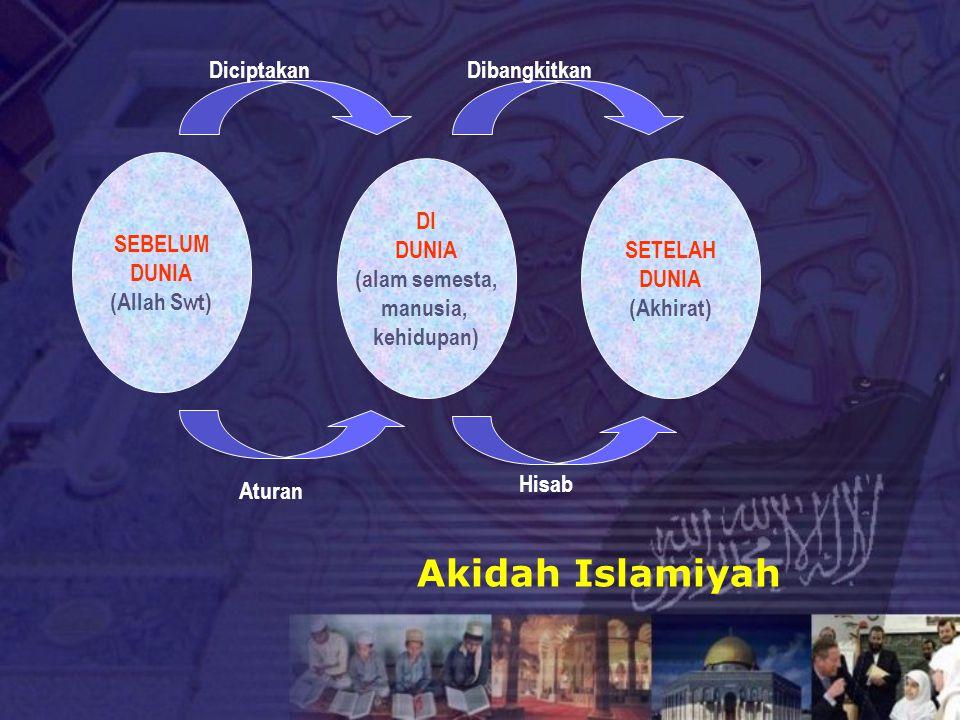 Akidah Islamiyah Diciptakan Dibangkitkan SEBELUM DUNIA (Allah Swt) DI