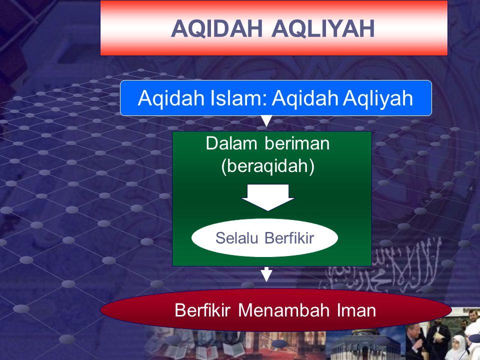 AQIDAH AQLIYAH Aqidah Islam: Aqidah Aqliyah Dalam beriman (beraqidah)