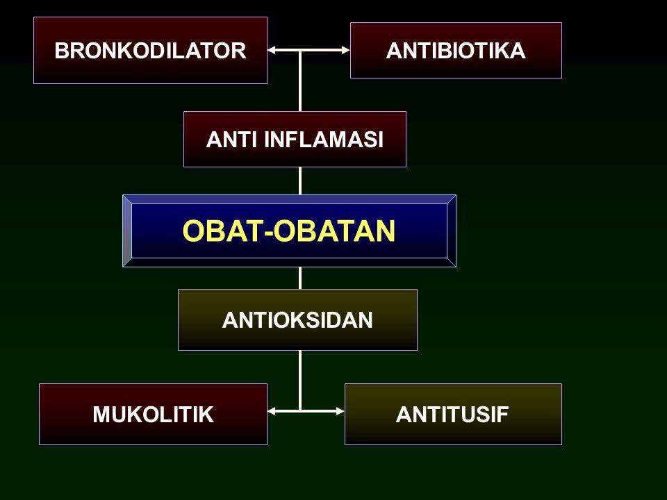 OBAT-OBATAN BRONKODILATOR ANTIBIOTIKA ANTI INFLAMASI ANTIOKSIDAN