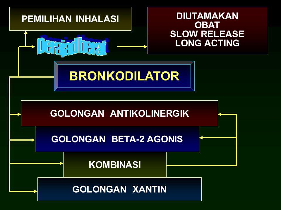 GOLONGAN ANTIKOLINERGIK