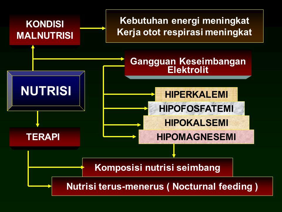 NUTRISI Kebutuhan energi meningkat KONDISI