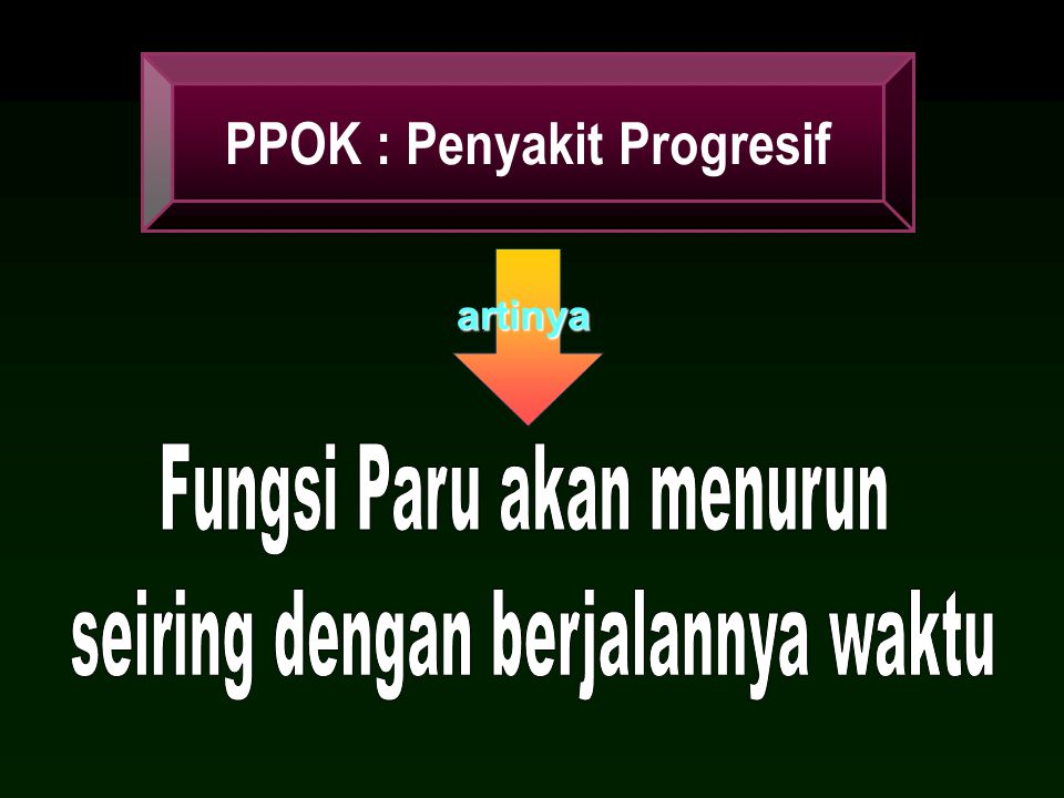 PPOK : Penyakit Progresif