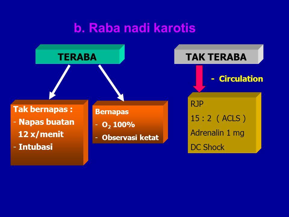 b. Raba nadi karotis TERABA TAK TERABA - Circulation RJP