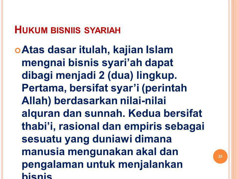 Hukum bisniis syariah