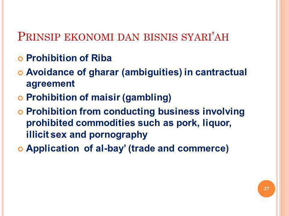 Prinsip ekonomi dan bisnis syari'ah
