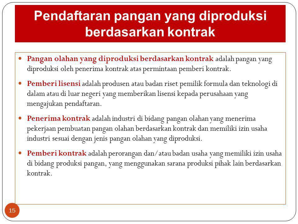 Pendaftaran pangan yang diproduksi berdasarkan kontrak