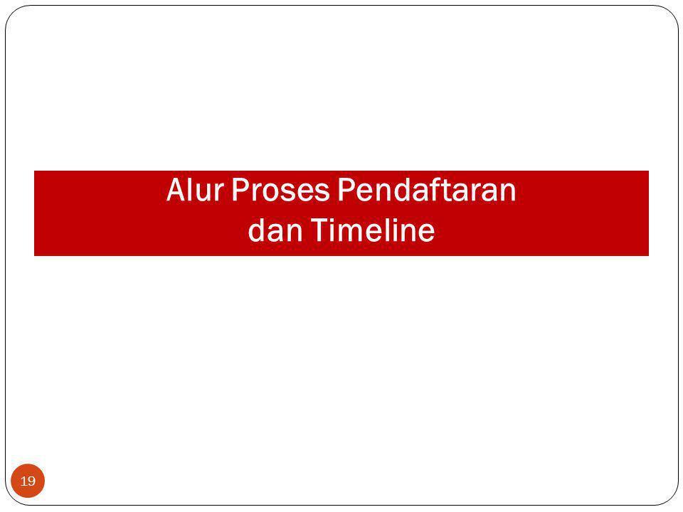 Alur Proses Pendaftaran dan Timeline