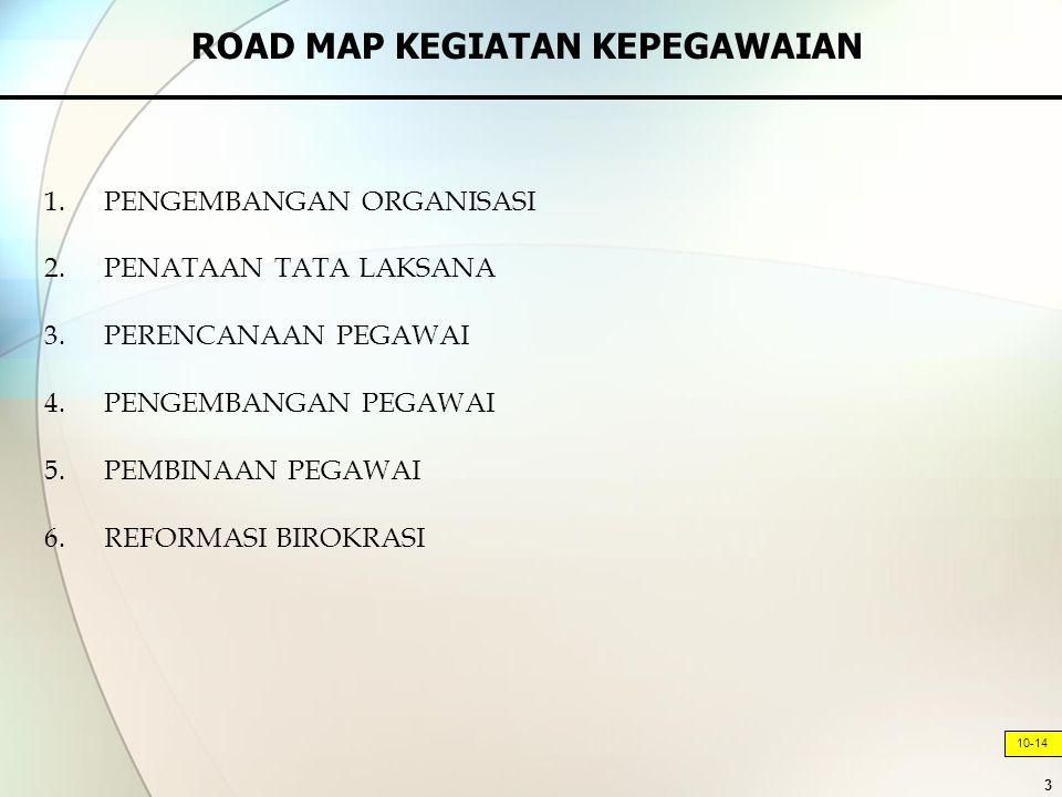 ROAD MAP KEGIATAN KEPEGAWAIAN