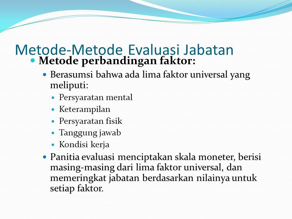 Metode-Metode Evaluasi Jabatan