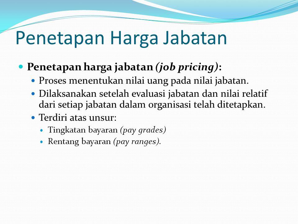 Penetapan Harga Jabatan