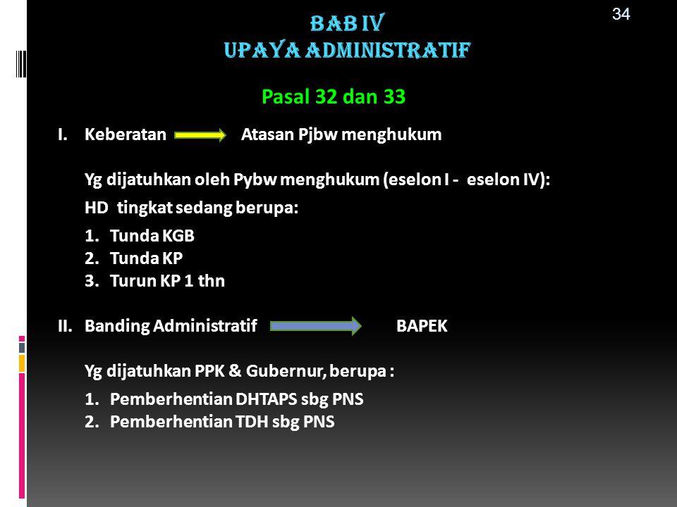 BAB IV UPAYA ADMINISTRATIF Pasal 32 dan 33