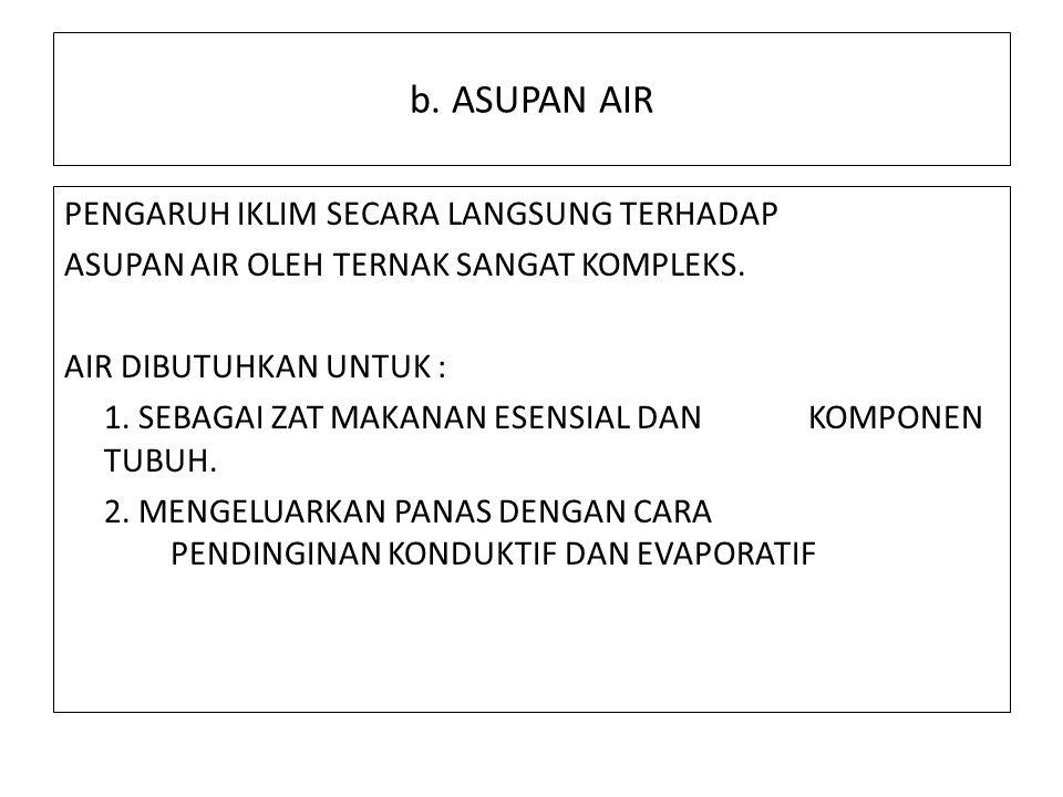 b. ASUPAN AIR