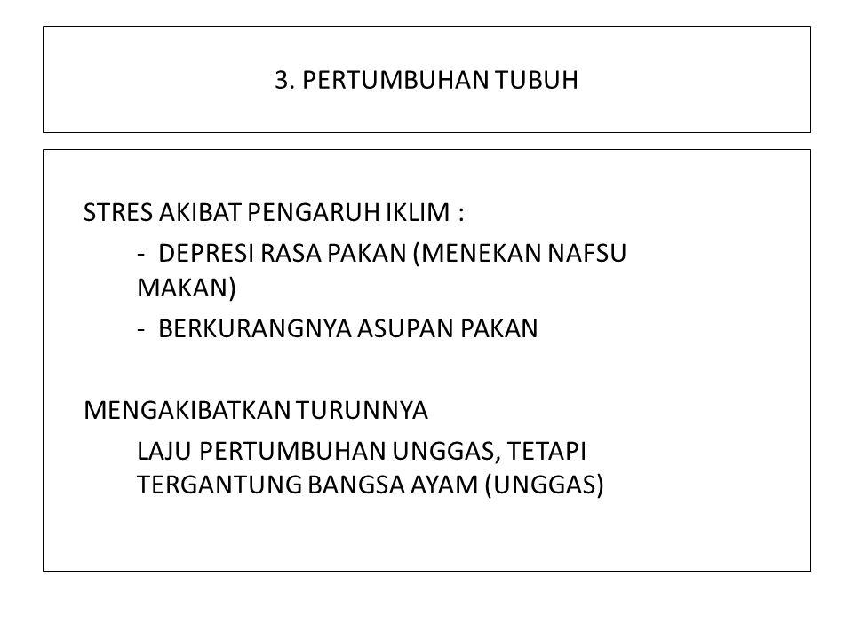 3. PERTUMBUHAN TUBUH