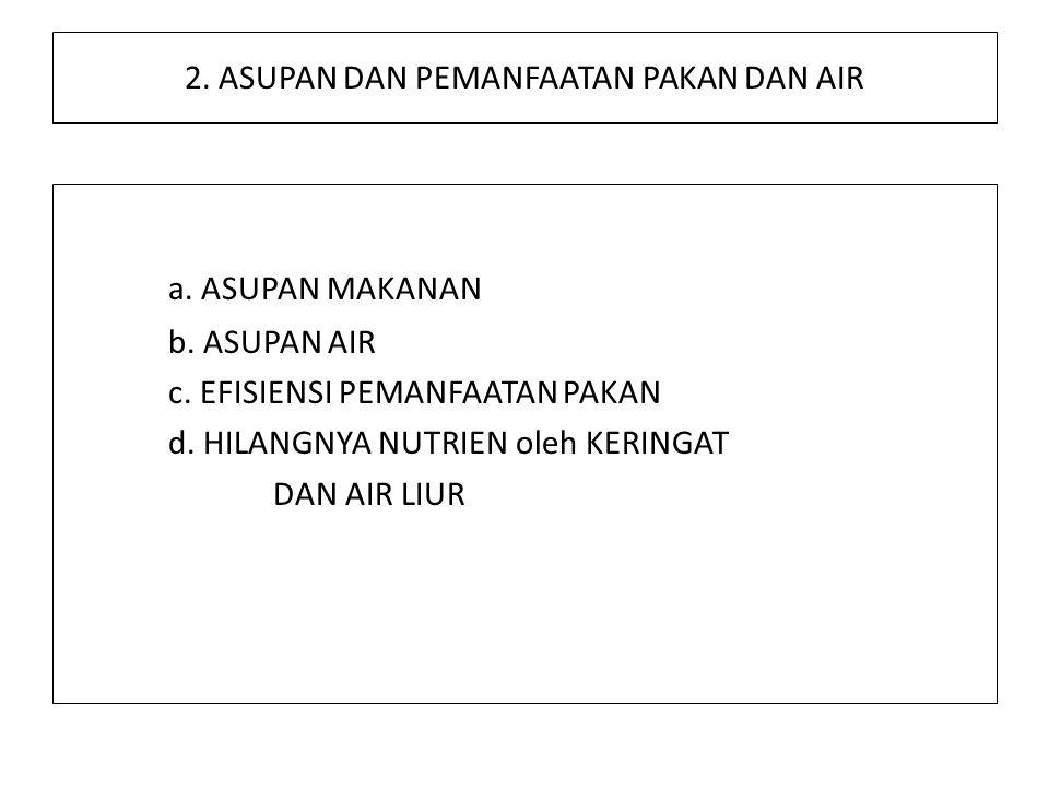 2. ASUPAN DAN PEMANFAATAN PAKAN DAN AIR