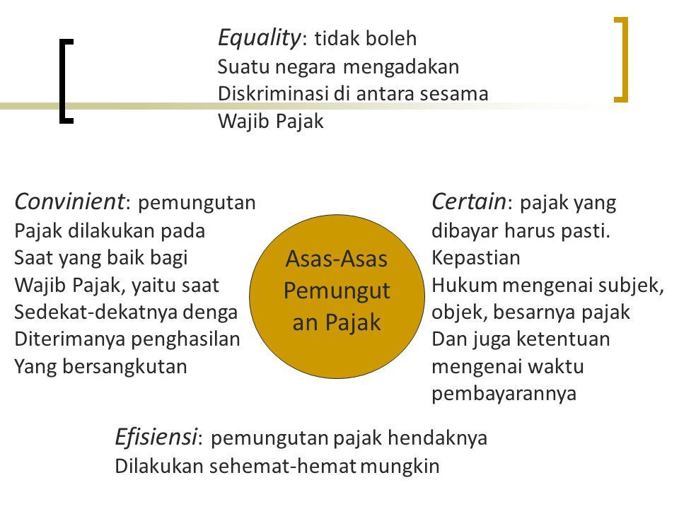 Asas-Asas Pemungutan Pajak