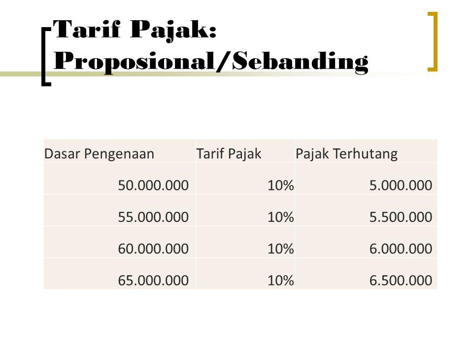 Tarif Pajak: Proposional/Sebanding