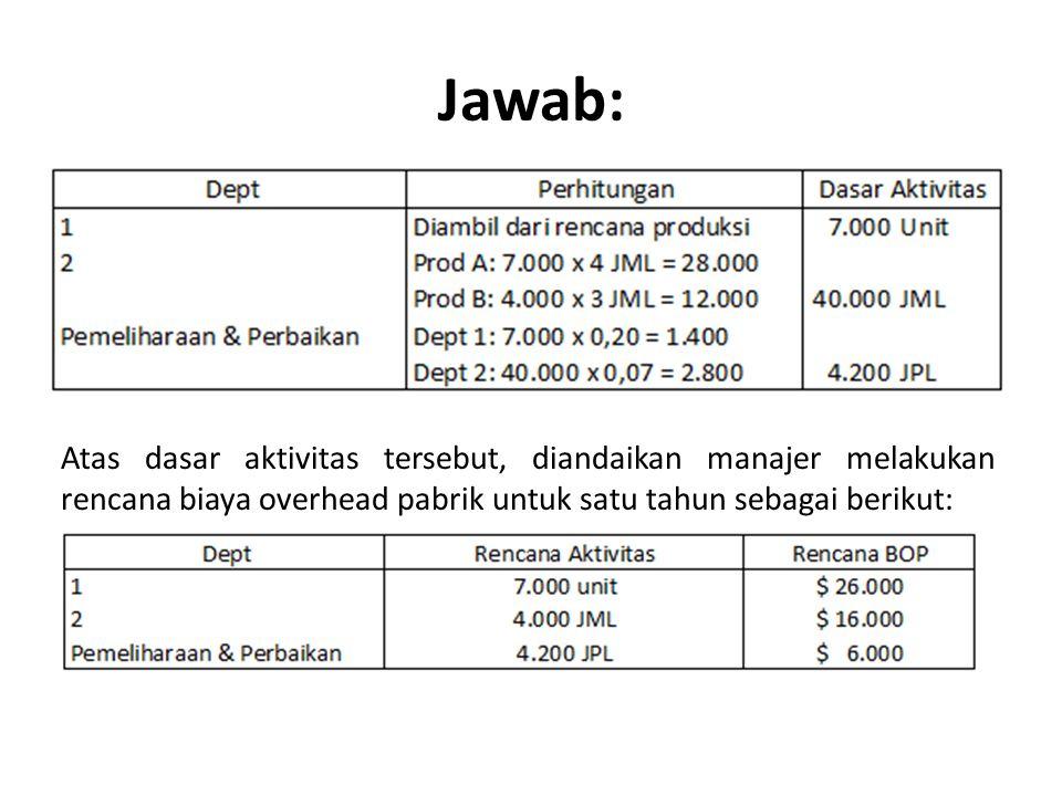 Jawab: Atas dasar aktivitas tersebut, diandaikan manajer melakukan rencana biaya overhead pabrik untuk satu tahun sebagai berikut: