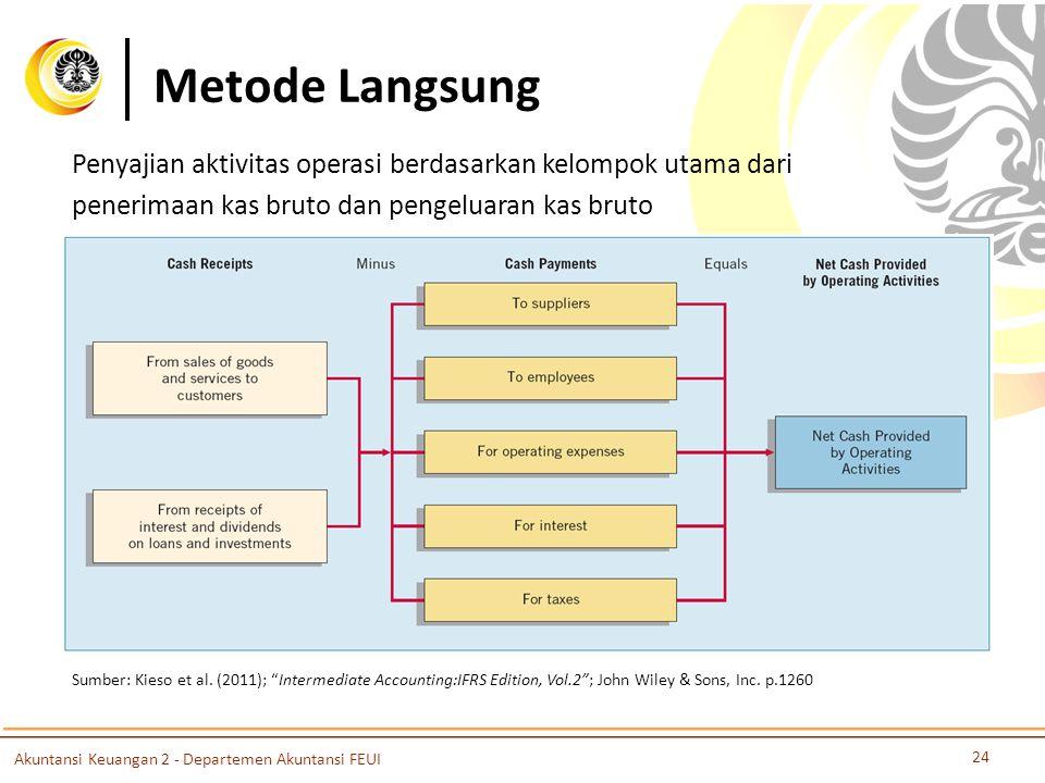 Metode Langsung Penyajian aktivitas operasi berdasarkan kelompok utama dari penerimaan kas bruto dan pengeluaran kas bruto.