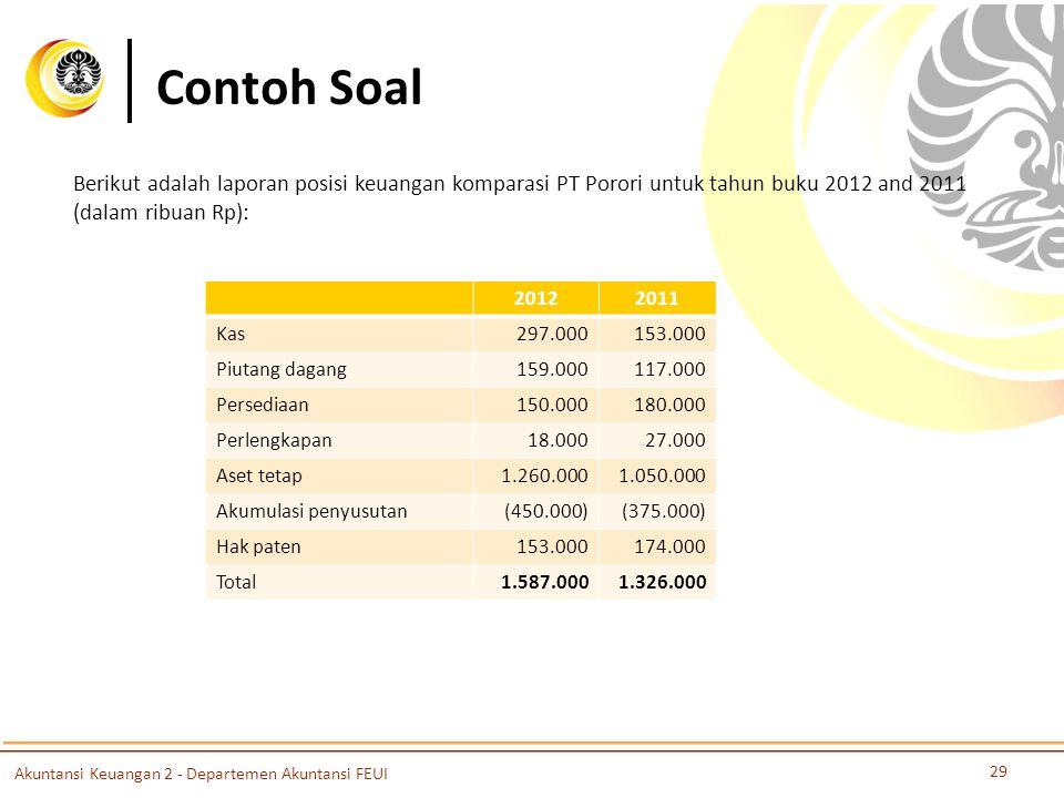 Contoh Soal Berikut adalah laporan posisi keuangan komparasi PT Porori untuk tahun buku 2012 and 2011 (dalam ribuan Rp):