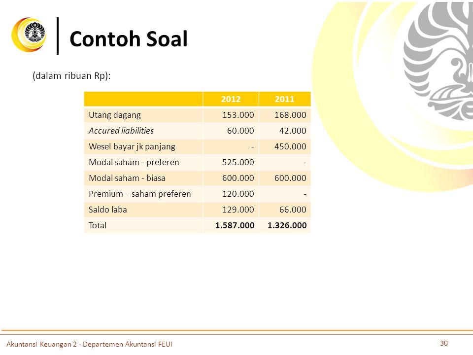 Contoh Soal (dalam ribuan Rp): 2012 2011 Utang dagang 153.000 168.000