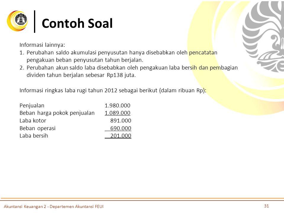 Contoh Soal Informasi lainnya: