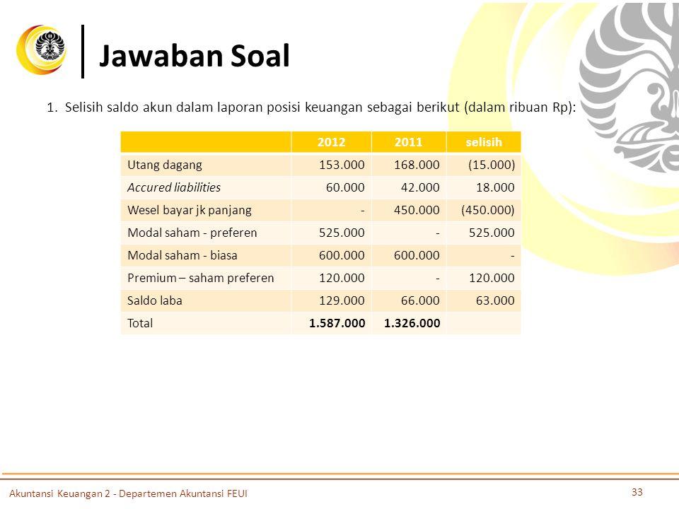 Jawaban Soal 1. Selisih saldo akun dalam laporan posisi keuangan sebagai berikut (dalam ribuan Rp):