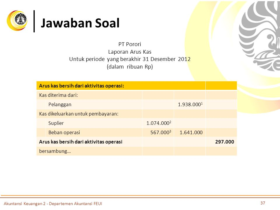 Untuk periode yang berakhir 31 Desember 2012