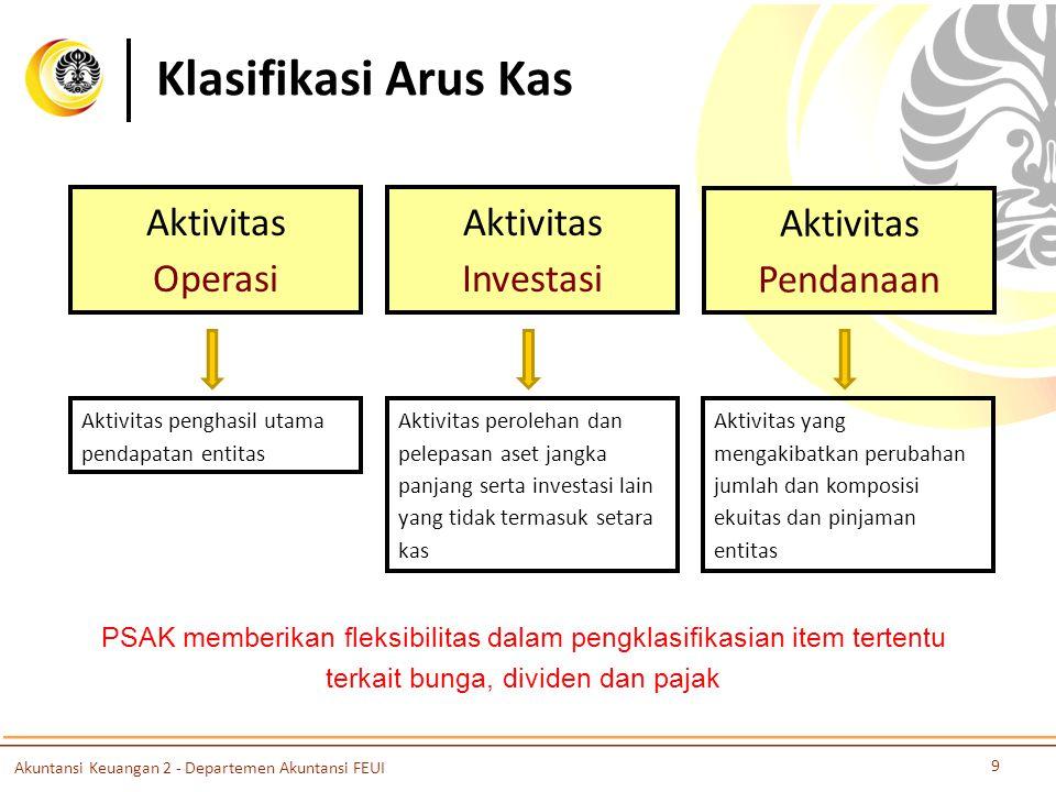 Klasifikasi Arus Kas Aktivitas Operasi Aktivitas Investasi
