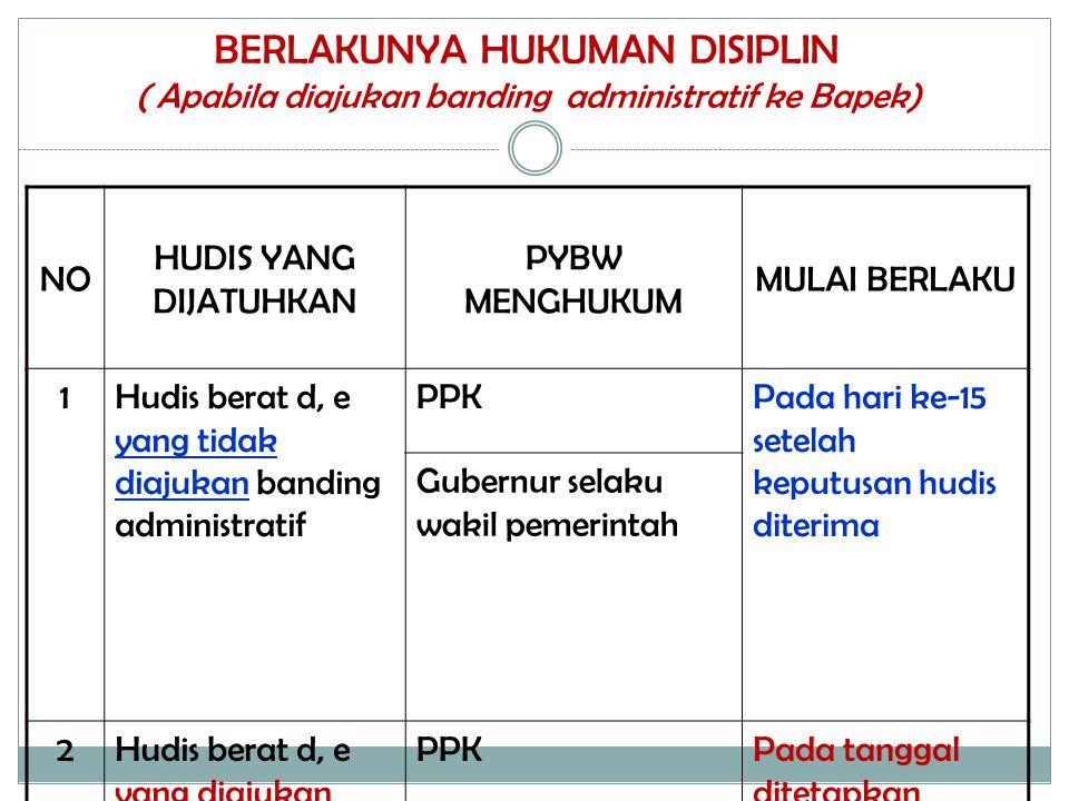 BERLAKUNYA HUKUMAN DISIPLIN ( Apabila diajukan banding administratif ke Bapek)