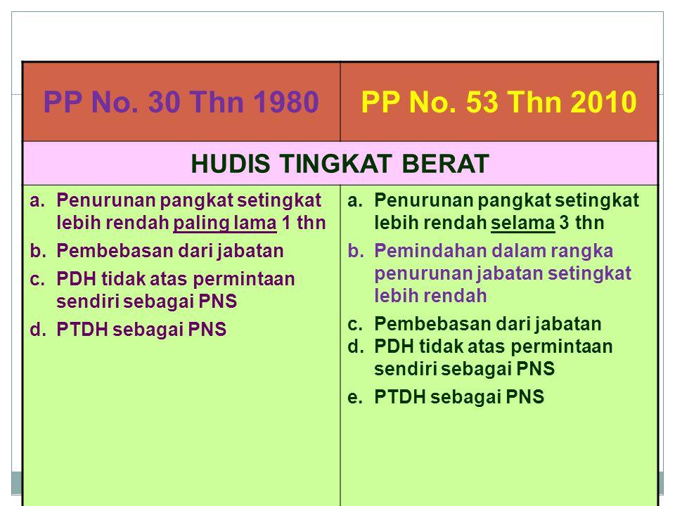 PP No. 30 Thn 1980 PP No. 53 Thn 2010 HUDIS TINGKAT BERAT
