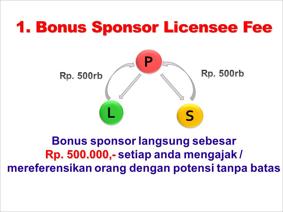 1. Bonus Sponsor Licensee Fee