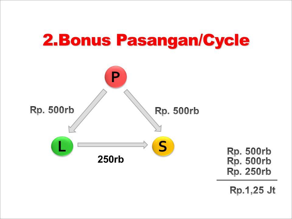 2.Bonus Pasangan/Cycle P L S 250rb Rp. 500rb Rp. 500rb Rp. 500rb
