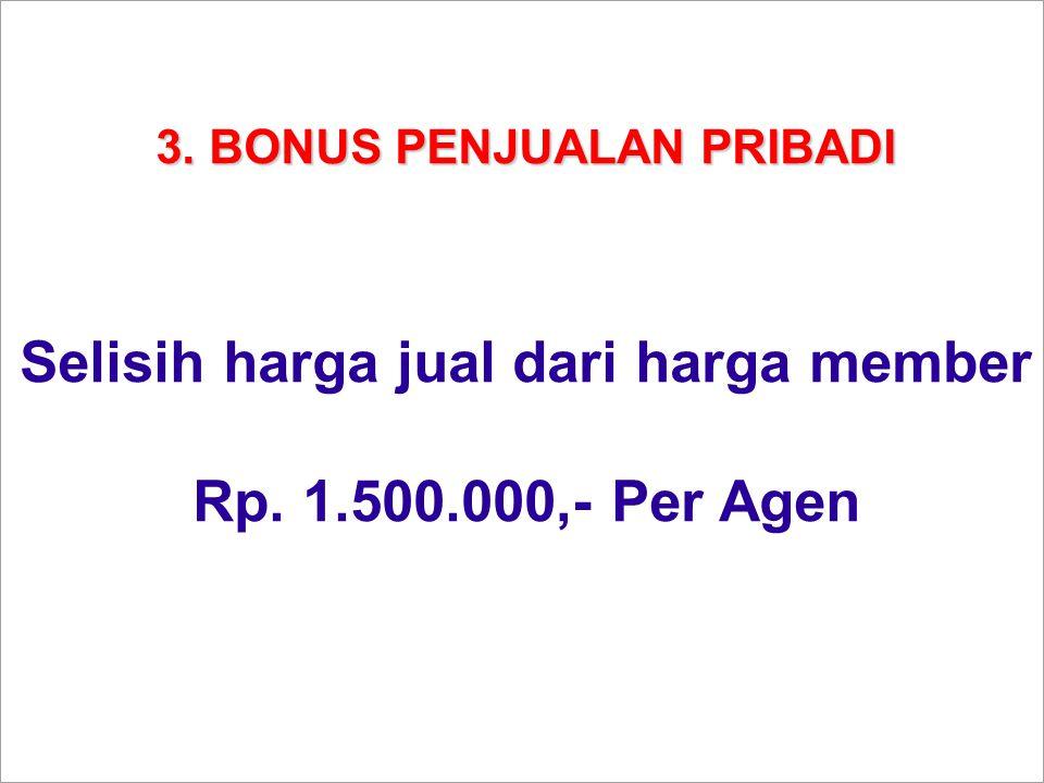 3. BONUS PENJUALAN PRIBADI Selisih harga jual dari harga member