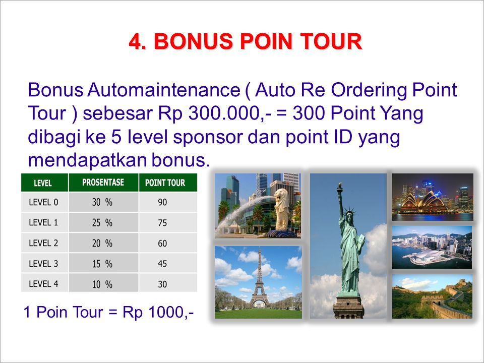 4. BONUS POIN TOUR