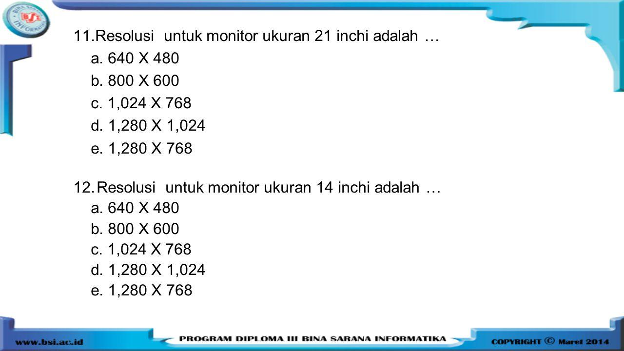 Resolusi untuk monitor ukuran 21 inchi adalah …