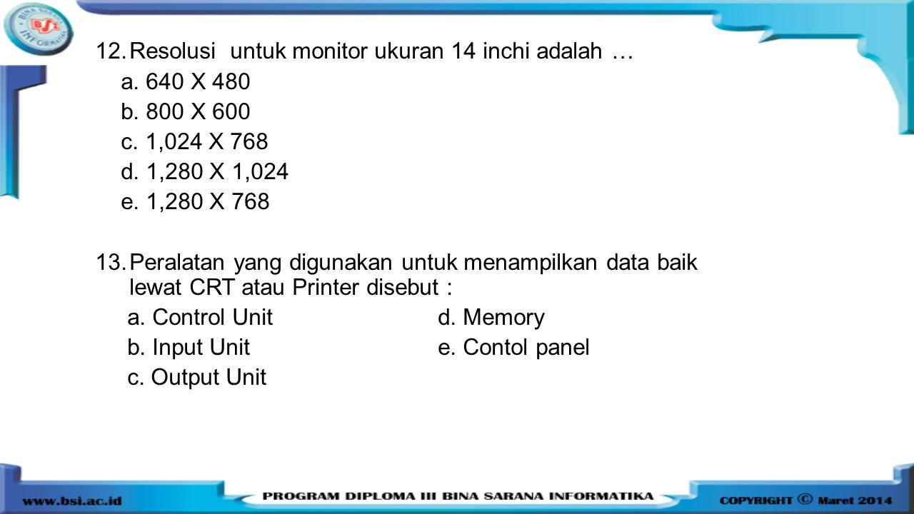 Resolusi untuk monitor ukuran 14 inchi adalah …