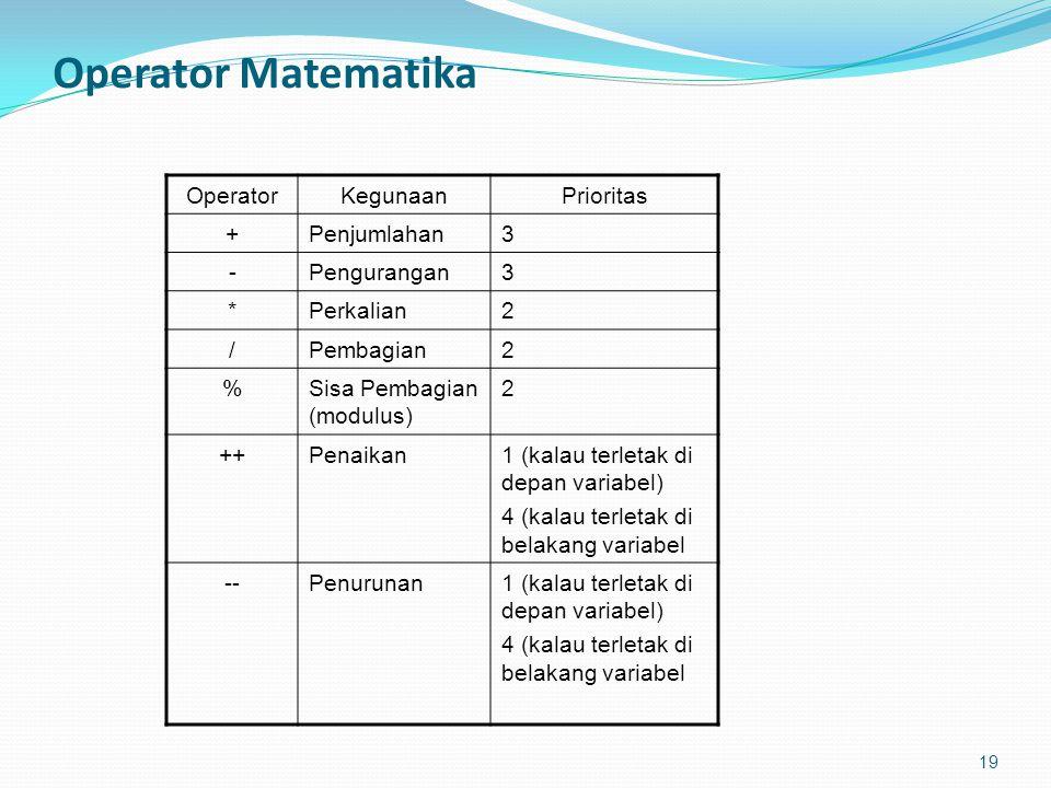Operator Matematika Operator Kegunaan Prioritas + Penjumlahan 3 -