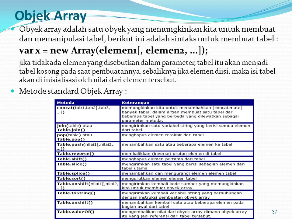 Objek Array