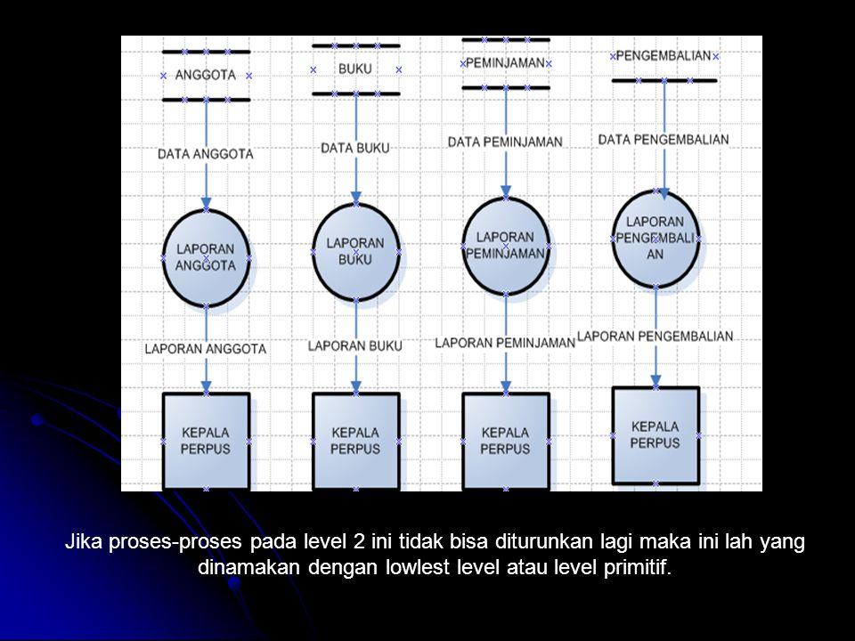 Jika proses-proses pada level 2 ini tidak bisa diturunkan lagi maka ini lah yang dinamakan dengan lowlest level atau level primitif.