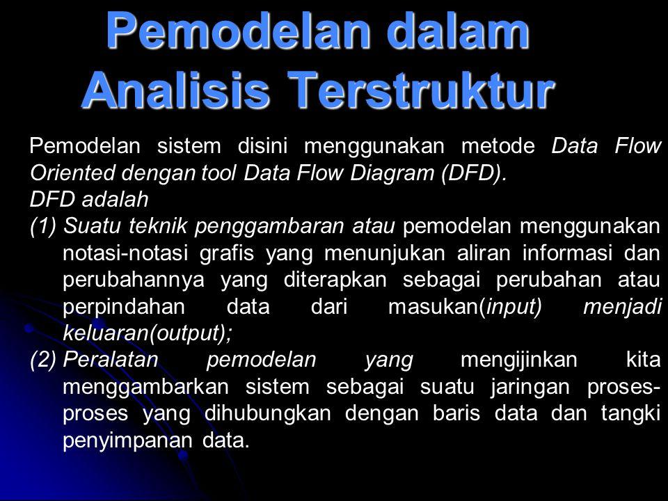 Pemodelan dalam Analisis Terstruktur
