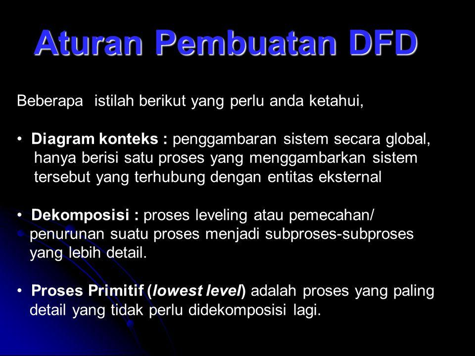 Aturan Pembuatan DFD Beberapa istilah berikut yang perlu anda ketahui,