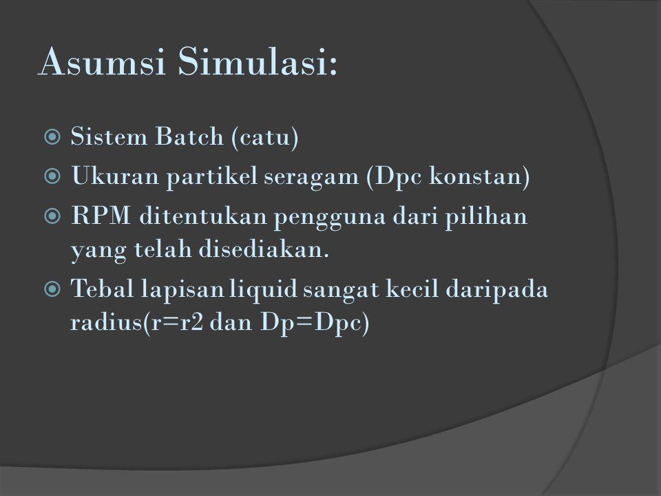 Asumsi Simulasi: Sistem Batch (catu)
