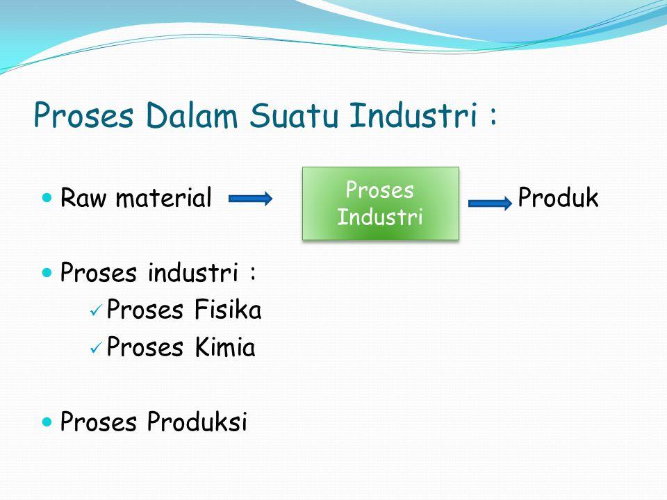 Proses Dalam Suatu Industri :