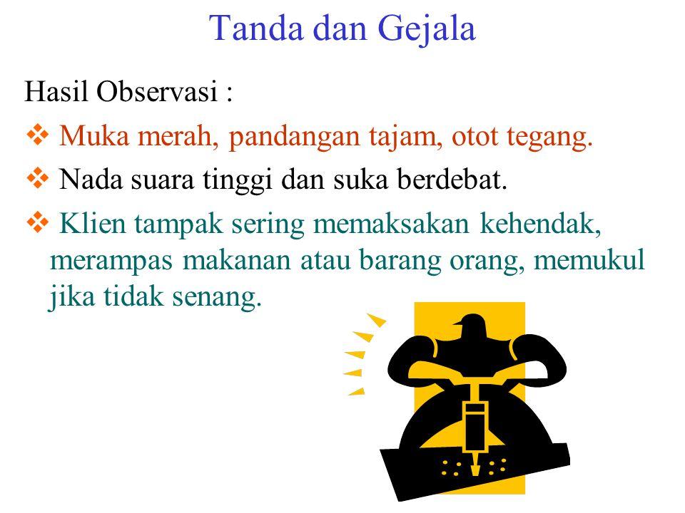 Tanda dan Gejala Hasil Observasi :