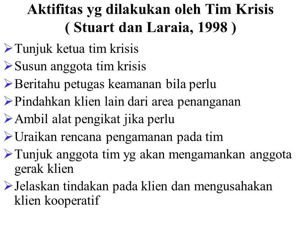Aktifitas yg dilakukan oleh Tim Krisis ( Stuart dan Laraia, 1998 )